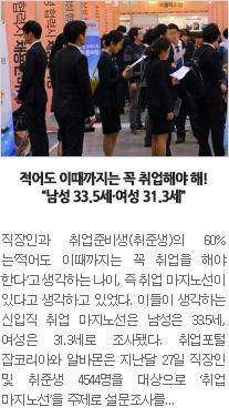 """[일자리뉴스] 적어도 이때까지는 꼭 취업해야 해!…""""남성 33.5세·여성 31.3세"""""""