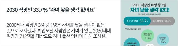 """[일자리뉴스] 2030 직장인 33.7% """"자녀 낳을 생각 없어요"""""""