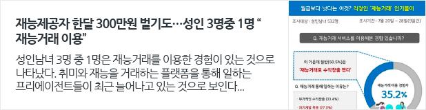 """[일자리뉴스] 재능제공자 한달 300만원 벌기도…성인 3명중 1명 """"재능거래 이용"""""""